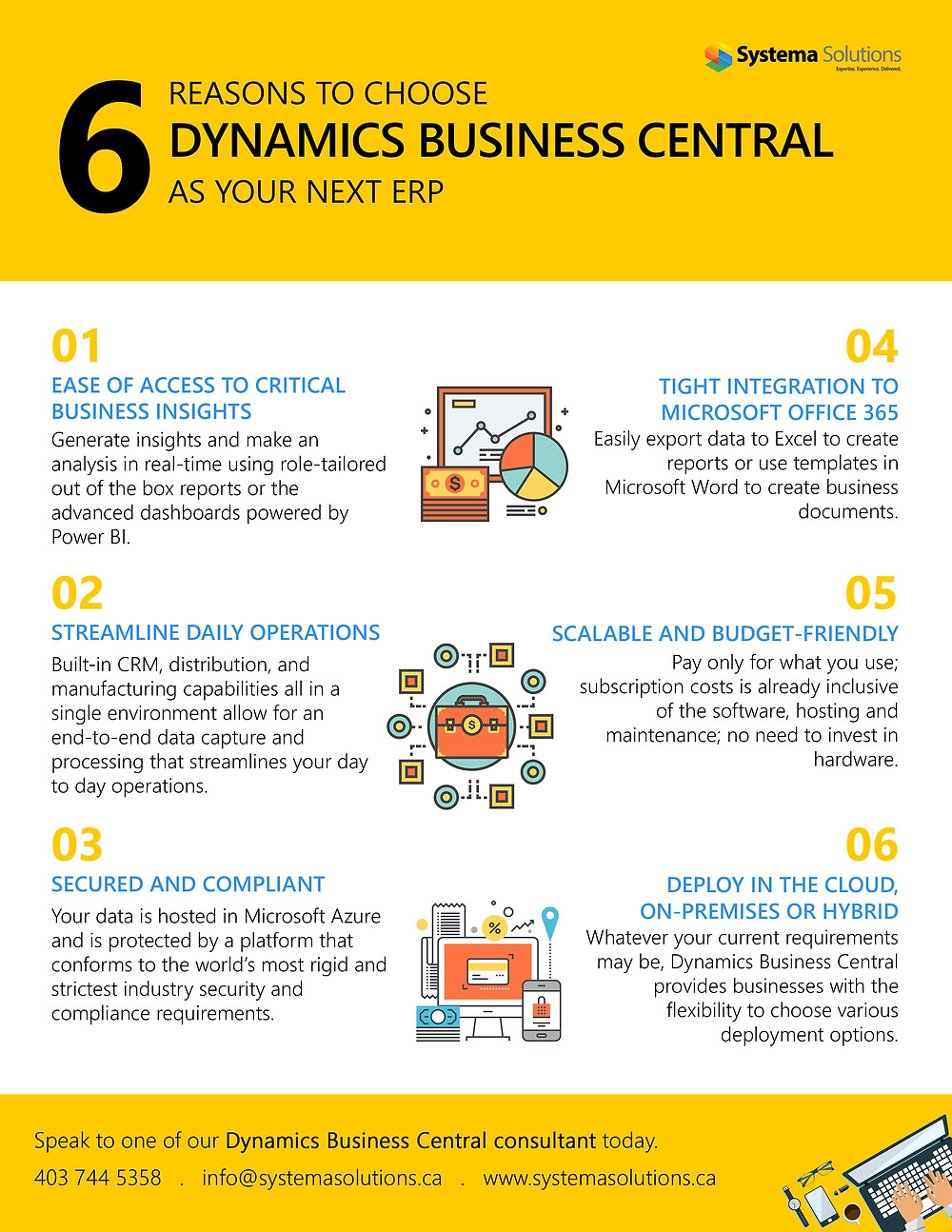 6 Reasons to choose Dynamics Business Central as your next ERP