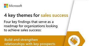 Digital-Selling-Sales-Success.jpg