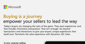 Digital-Selling-Buying-Journey.jpg