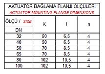 Küre_vana_aktüatör_flanjı_ölçüleri.png