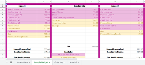 DeeCluttered Monthly Budget for 2