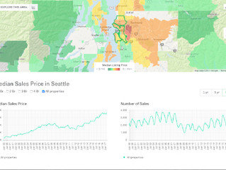 How does Real Estate Boom Effect House Cleaning Companies in Seattle?