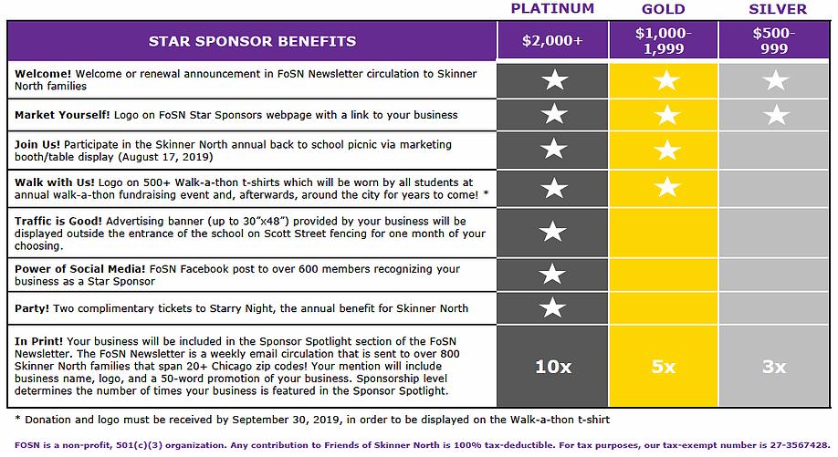 Fosn Sponsor Levels.webp