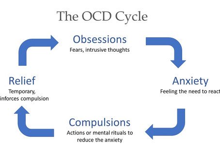 How to tell if you have OCD... And what to do about it