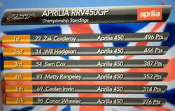 RRV450GP Championship Standings