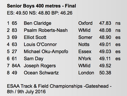 English Schools' Senior Boys 400m
