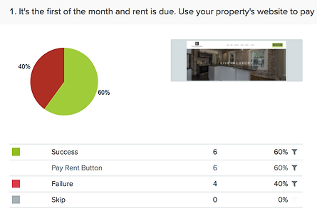 Test A Pay Rent Button results