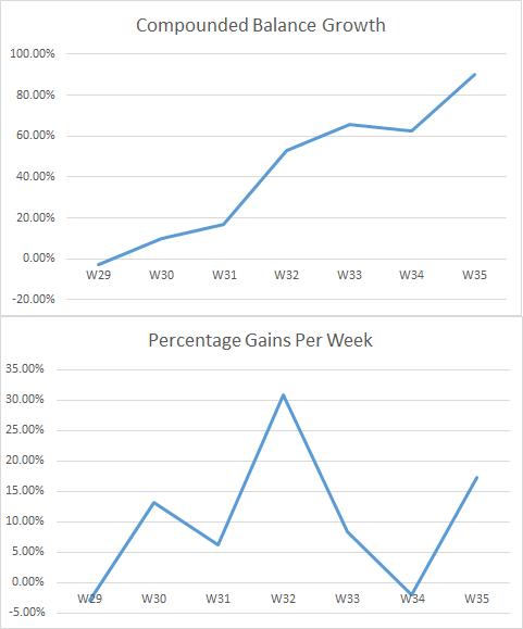 premium results.png