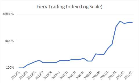 index monthly.png