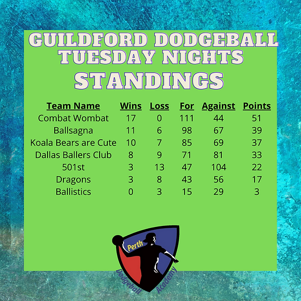 Guildford Standings (9).png