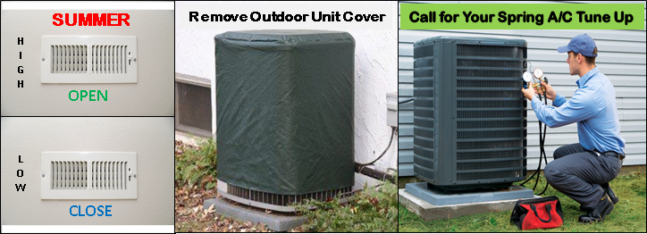 images of how to get your AC system ready for summer