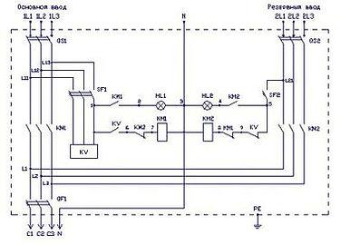 Схема АВР с приоритетом первого ввода