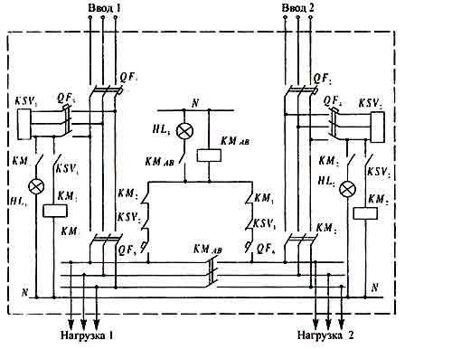 Схема АВР с секционированием