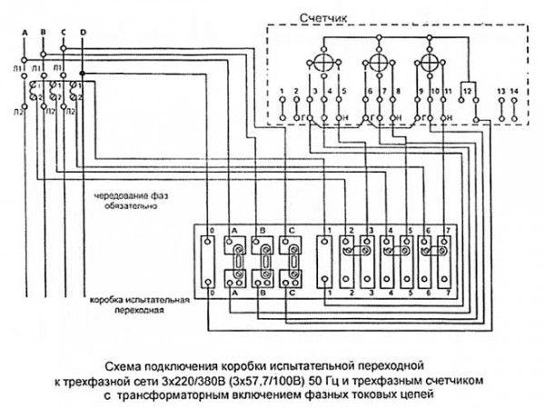 Схема щита учёта с трансформаторами тока