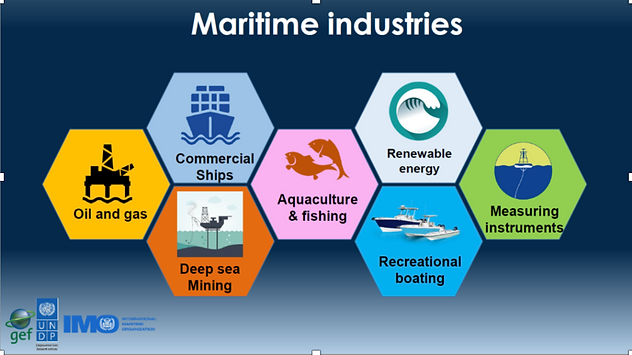 Maritime industries.png