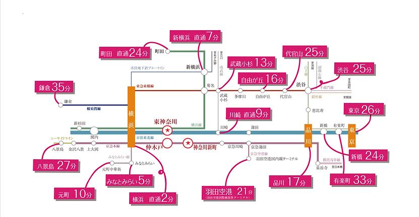 東神奈川シェアハウス 主要都市までの時間