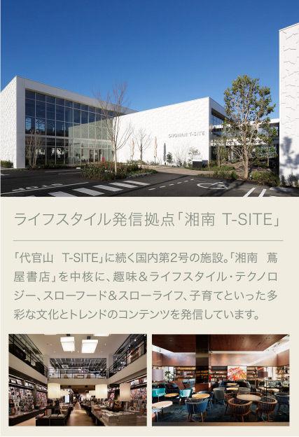 湘南 T-SITE シェアハウス