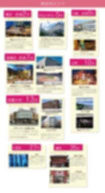 東神奈川駅シェアハウス 横浜エリアまでの時間