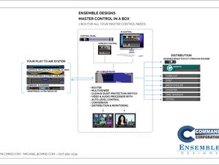 Integrated Master Control in 3RU
