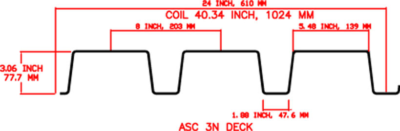 3N Deck Roof Floor Decking