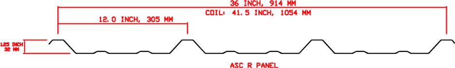 R Panel PBR Panel Profile Roll Form