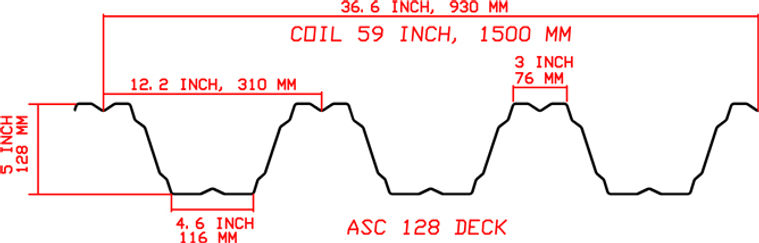 ASC 128 Deck profile