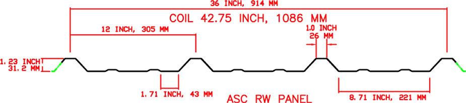 ASC RW Panel Profile Rollform
