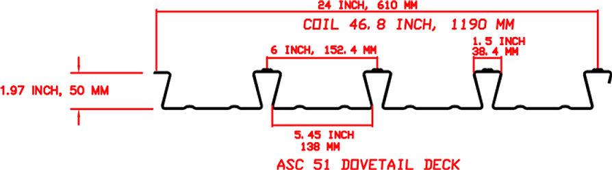 Dovetail Deck Profile