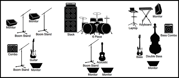 Stage Plot 7.png