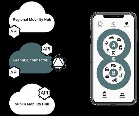digitale-mobilityhub-app.png