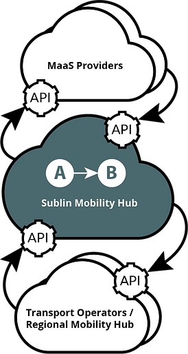 digitale-mobilityhub-2.png