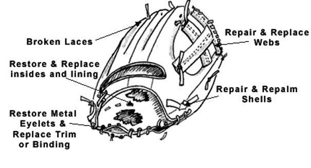 Glove Body Repair, Web Repair and Seam Mending