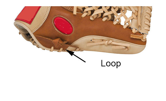 Thumb &  Pinky Loops and Wrist Straps Replacement Cost: $38 each loop or strap