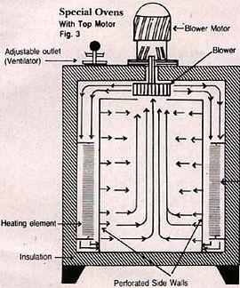 Air_Sp_Oven_Motor.jpg