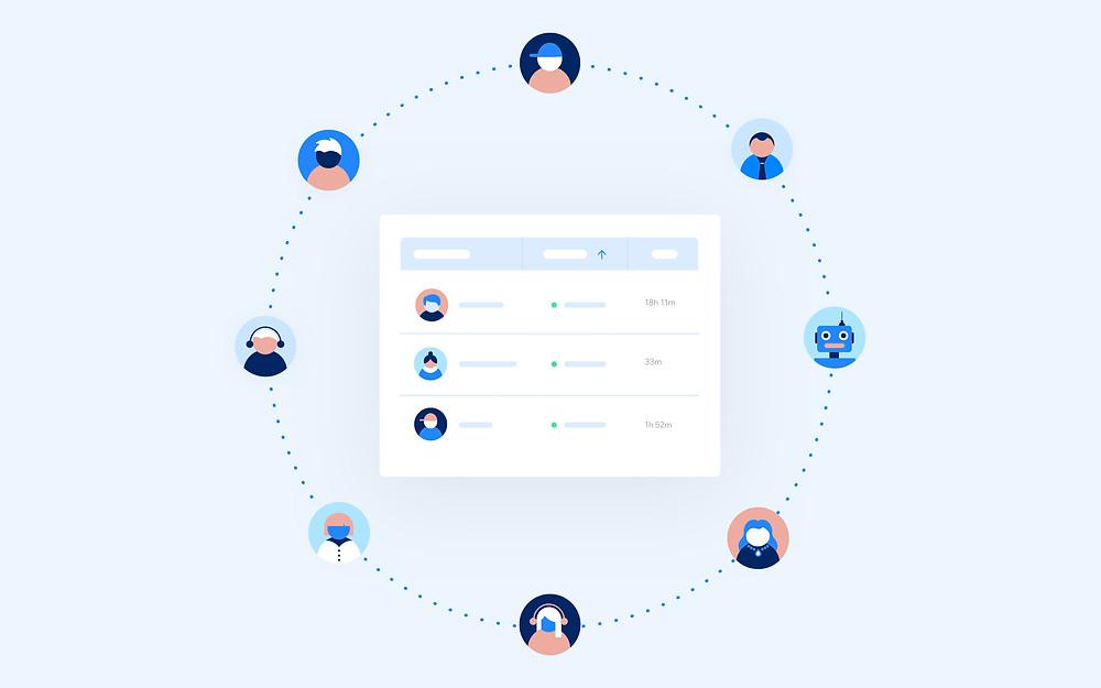 helpdesk users