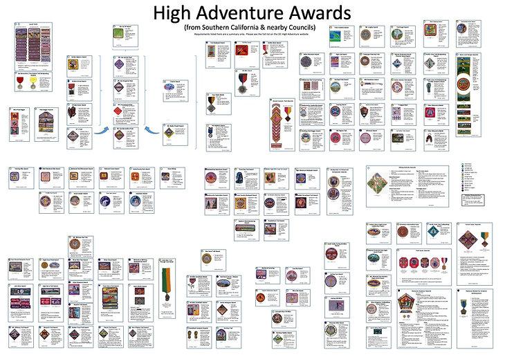 HAT Award Placemat (A0 - 8pt font) v5.0.