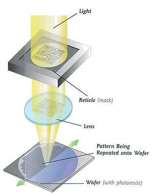 Photolithography.jpg