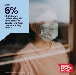 Bring Health Home. 6 Percent Stat