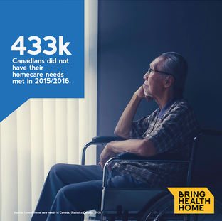 Bring Health Home. 433K Stat