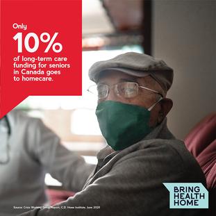 Bring Health Home. 10 Percent Stat