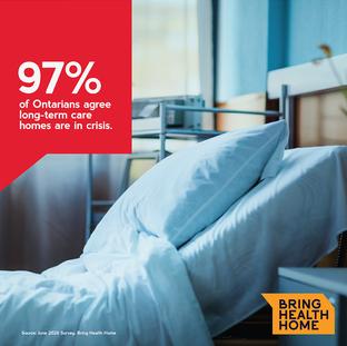 Bring Health Home. 97 Percent Stat