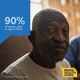 Bring Health Home. 90 Percent Stat