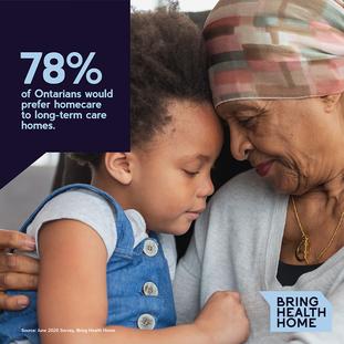 Bring Health Home. 78 Percent Stat
