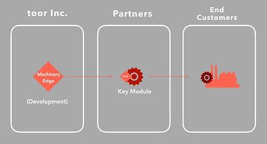 partner-relationship.jpg