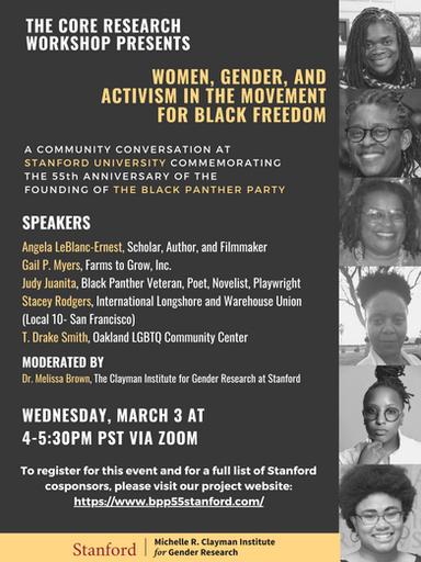 Women, Gender, & Activism