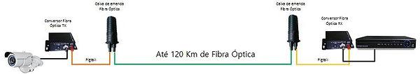 Fibra optica.jpg