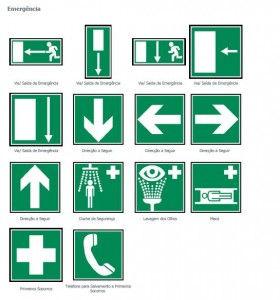 Sinais de indicação de caminhos de evacuação