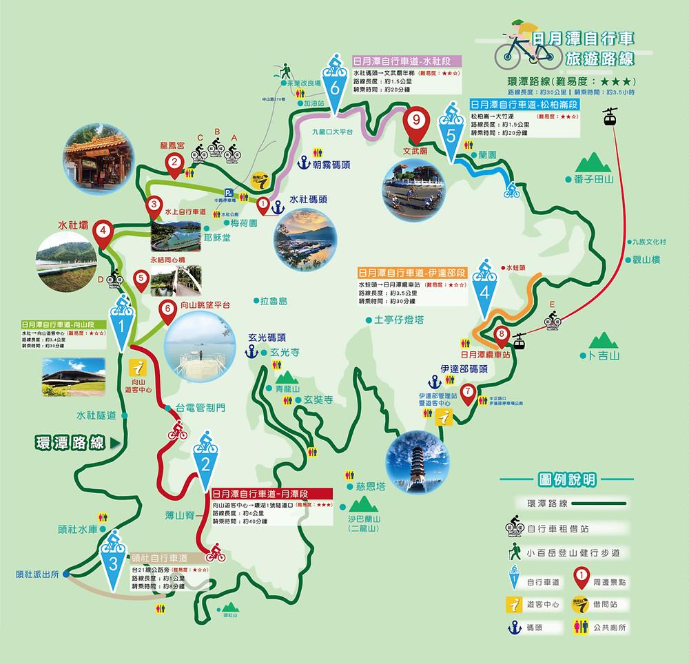 自行車道與景點介紹