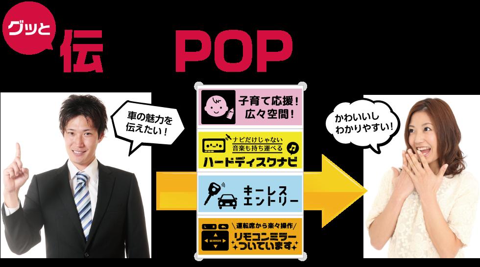 グッと伝わるPOPデザイン