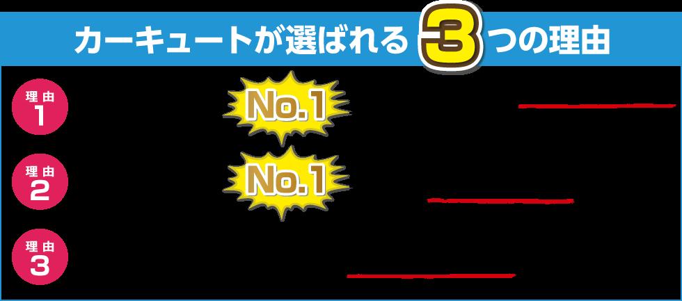 カーキュートが選ばれる3つの理由